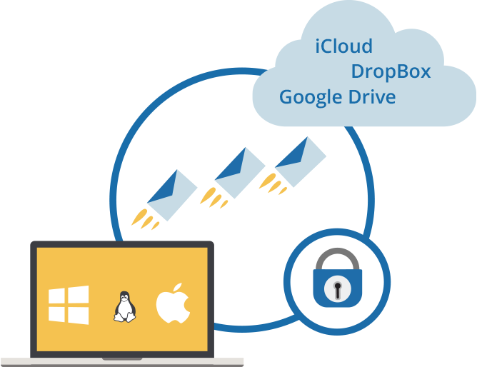 cross-platform SkyHistory and cloud backup feature